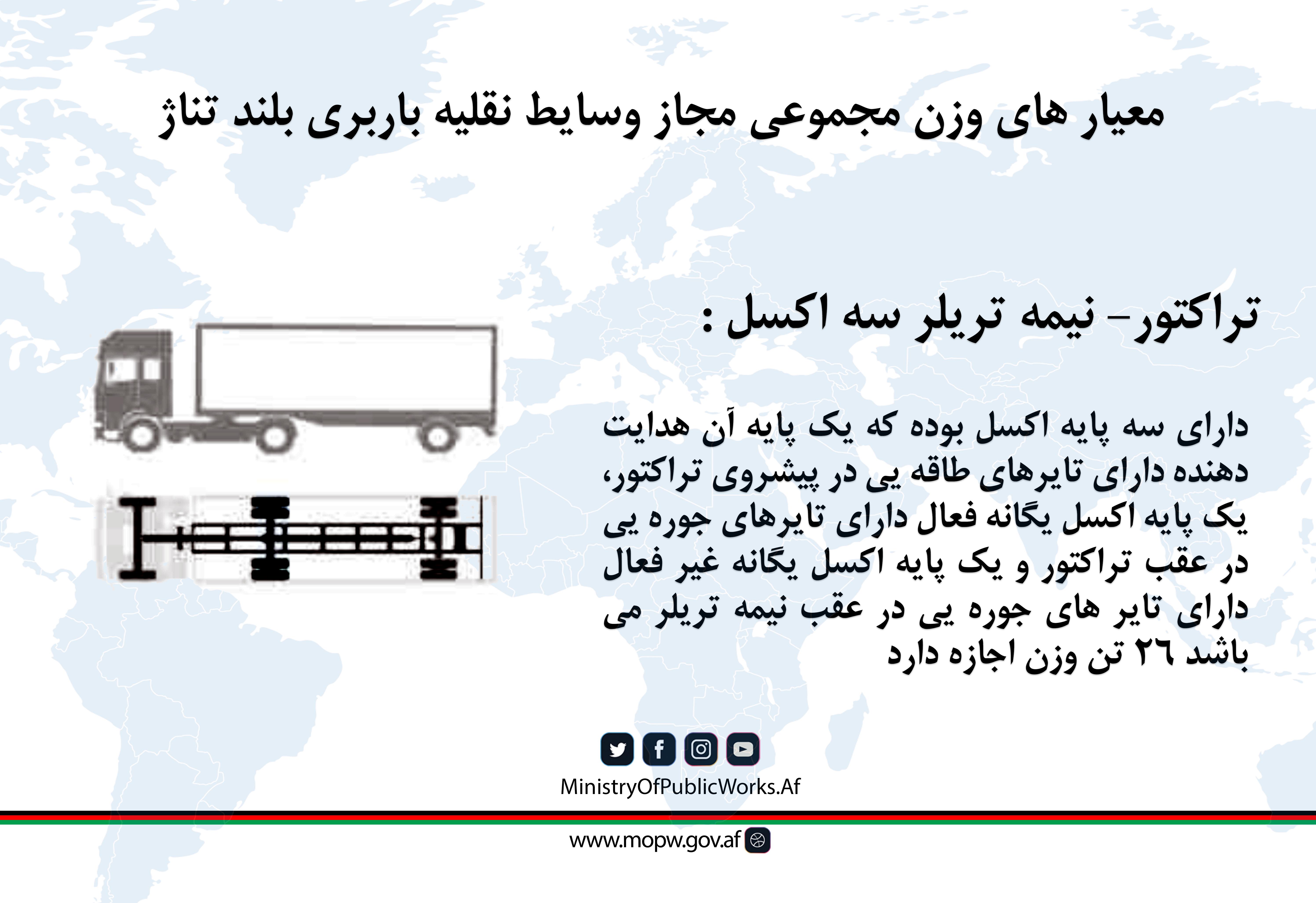 معیار های وزن مجموعی مجاز وسایط نقلیه باربری بلند تناژ